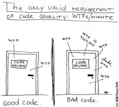 Pomiar jakości kodu